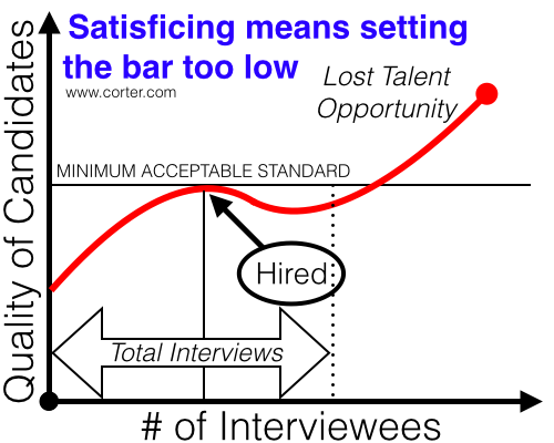 satisficing